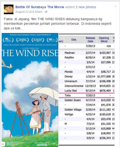 BoS FB Post 2 Fakta Wind Rises
