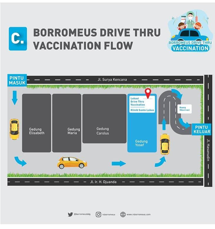 Peta lokasi layanan imunisasi drive thru RS Borromeus